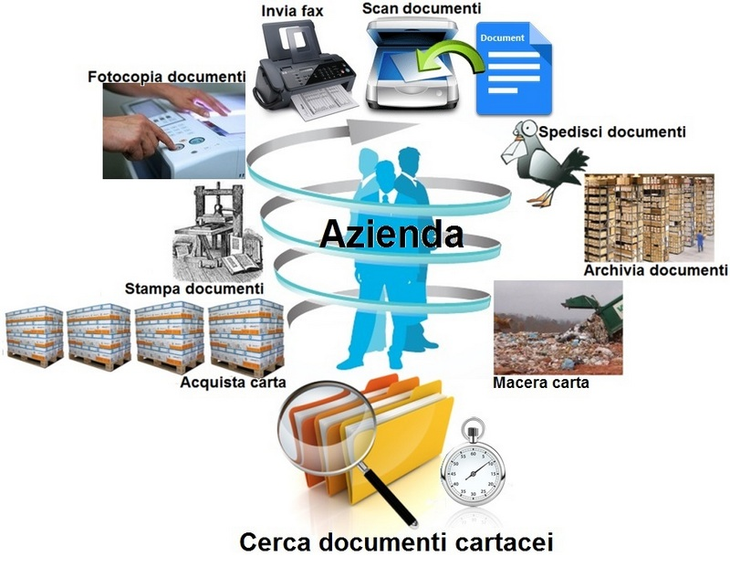 Ciclo_della_carta_800